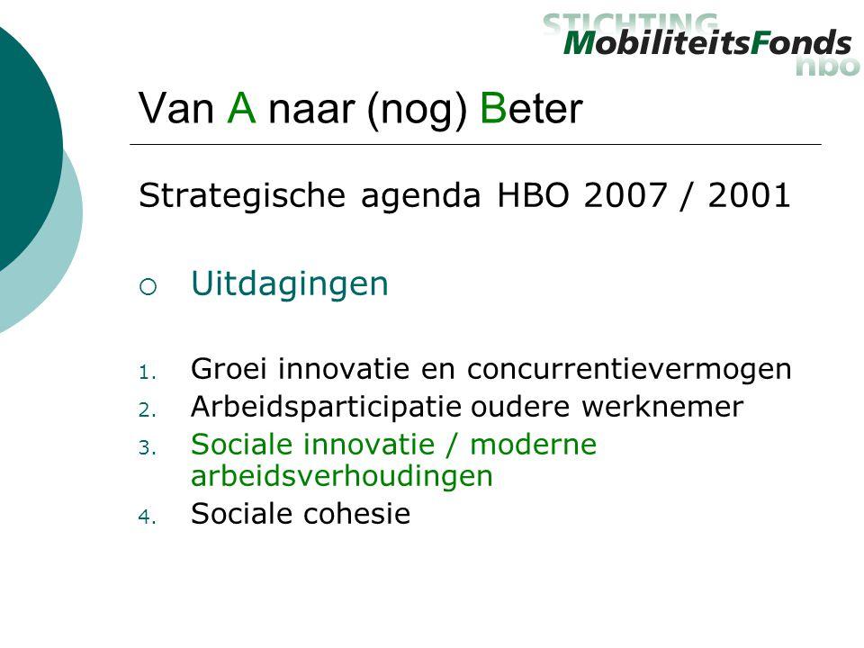 Van A naar (nog) Beter Strategische agenda HBO 2007 / 2001 Uitdagingen