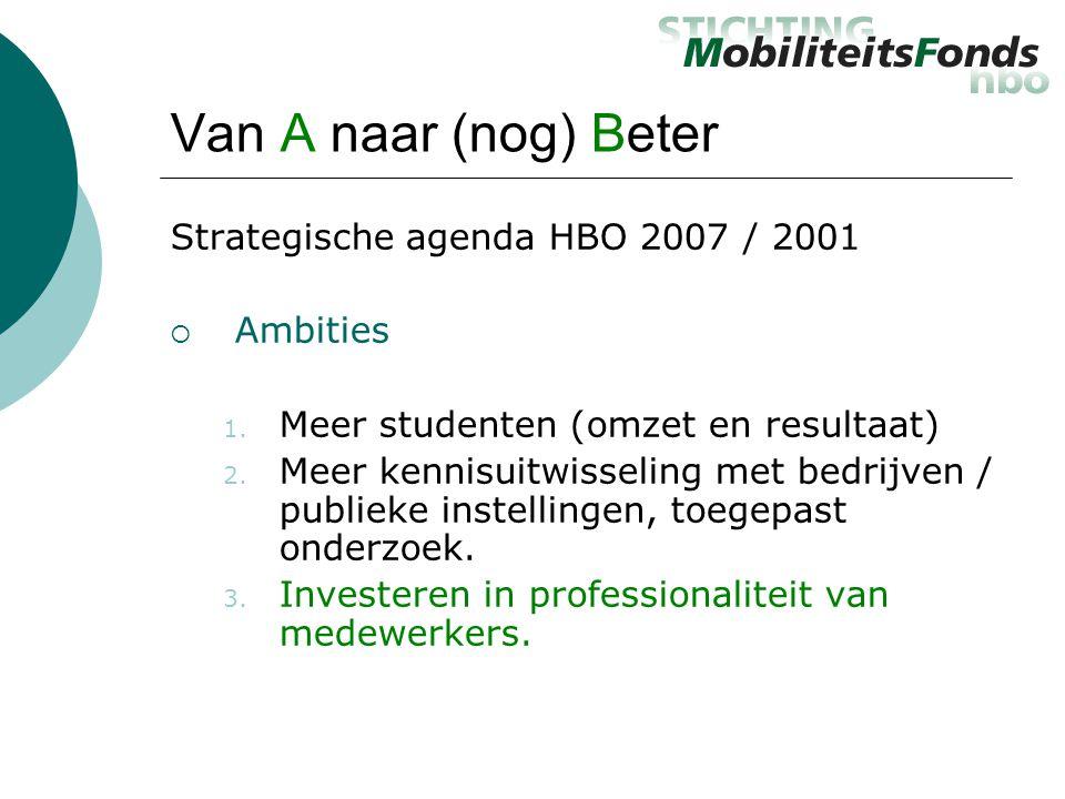 Van A naar (nog) Beter Strategische agenda HBO 2007 / 2001 Ambities