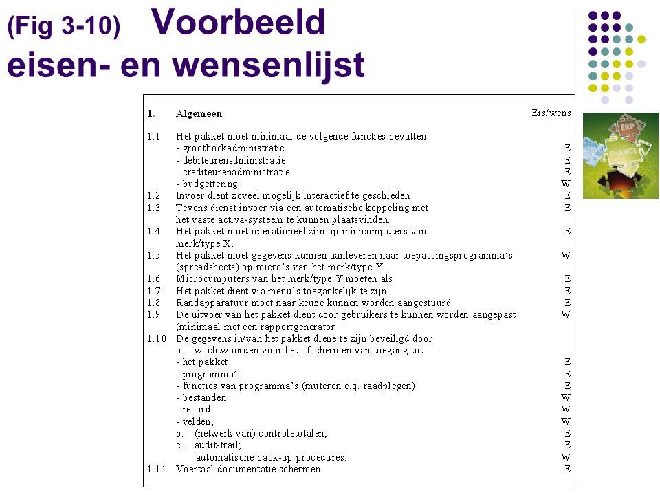 (Fig 3-10) Voorbeeld eisen- en wensenlijst