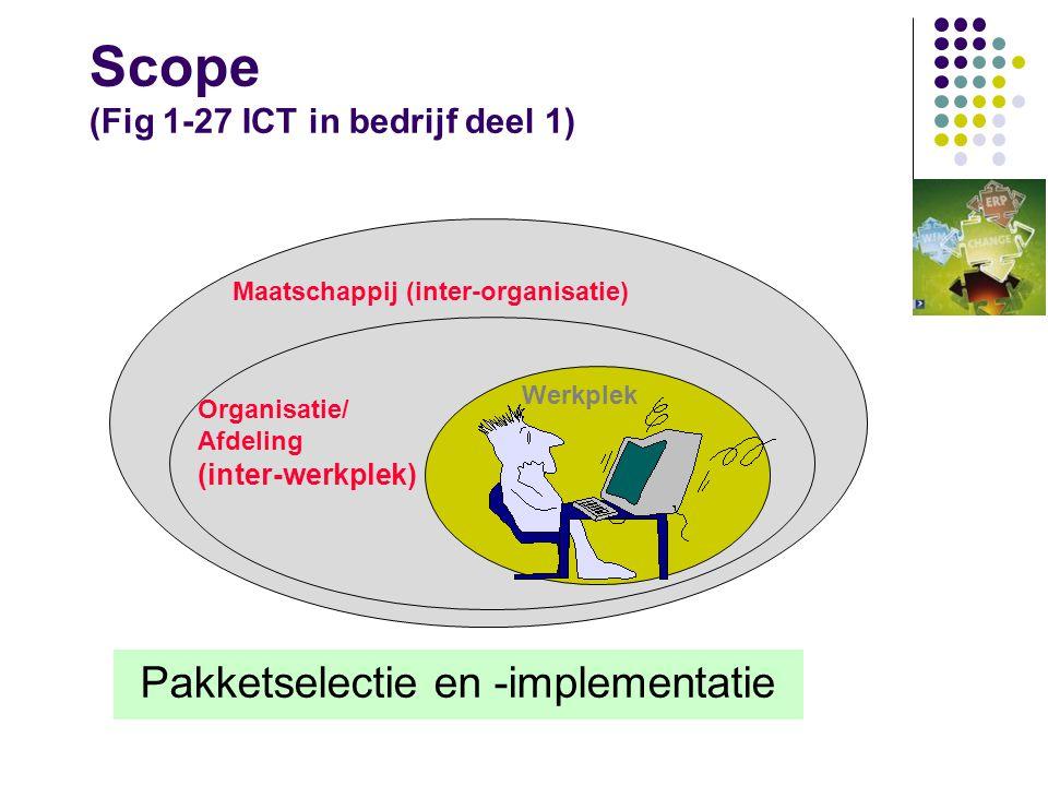 Scope (Fig 1-27 ICT in bedrijf deel 1)