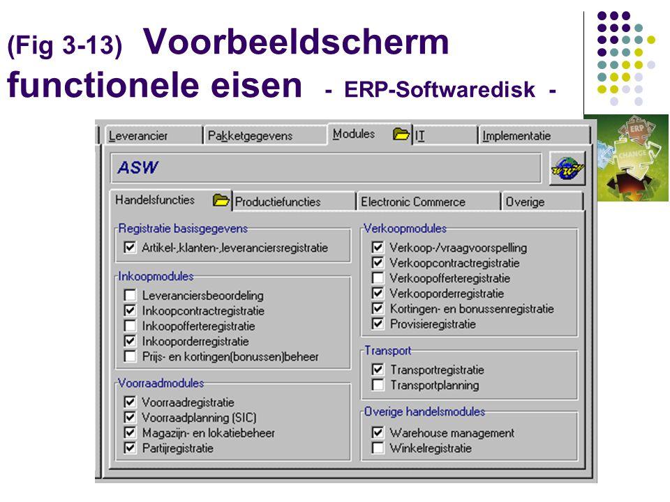 (Fig 3-13) Voorbeeldscherm functionele eisen - ERP-Softwaredisk -
