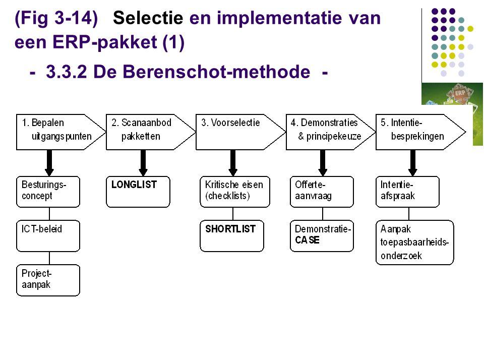 (Fig 3-14) Selectie en implementatie van een ERP-pakket (1) - 3. 3