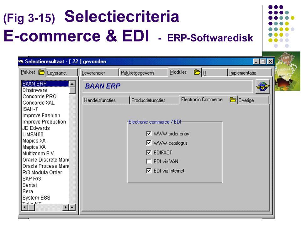 (Fig 3-15) Selectiecriteria E-commerce & EDI - ERP-Softwaredisk