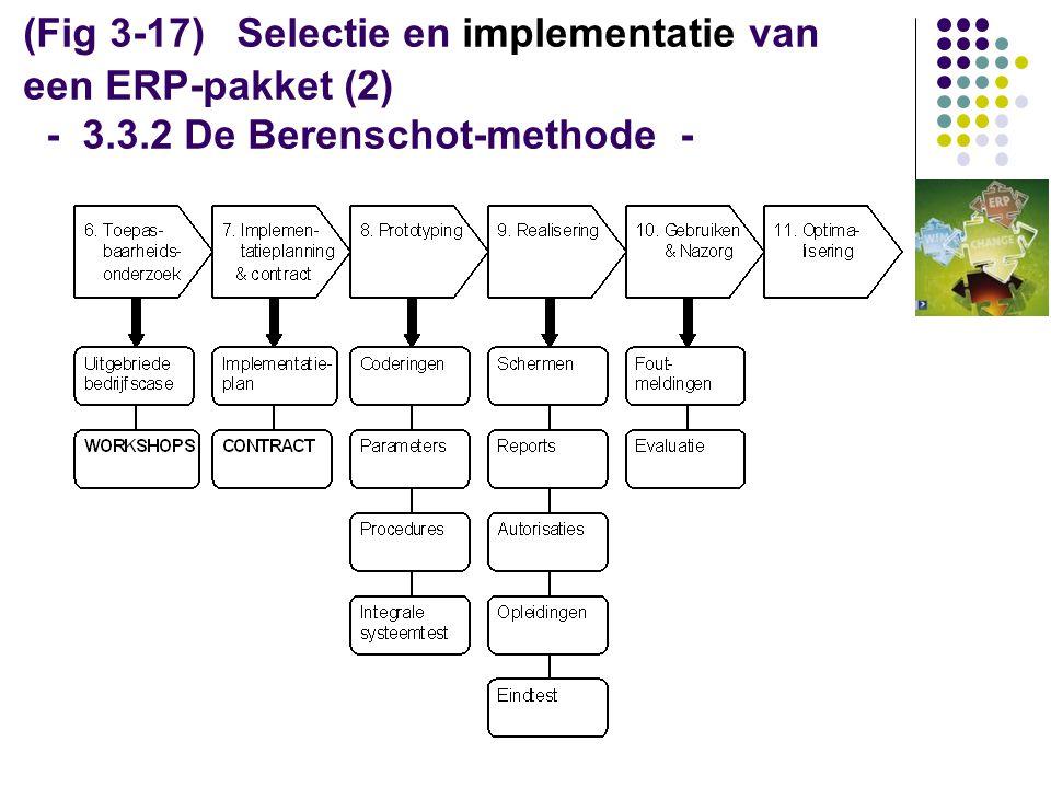 (Fig 3-17) Selectie en implementatie van een ERP-pakket (2) - 3. 3