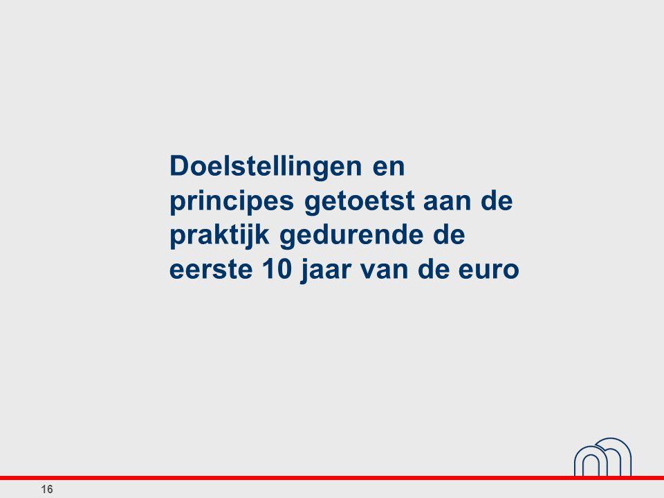 Doelstellingen en principes getoetst aan de praktijk gedurende de eerste 10 jaar van de euro