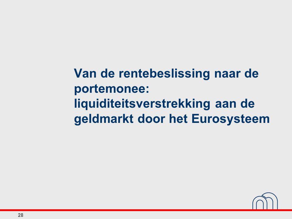 Van de rentebeslissing naar de portemonee: liquiditeitsverstrekking aan de geldmarkt door het Eurosysteem