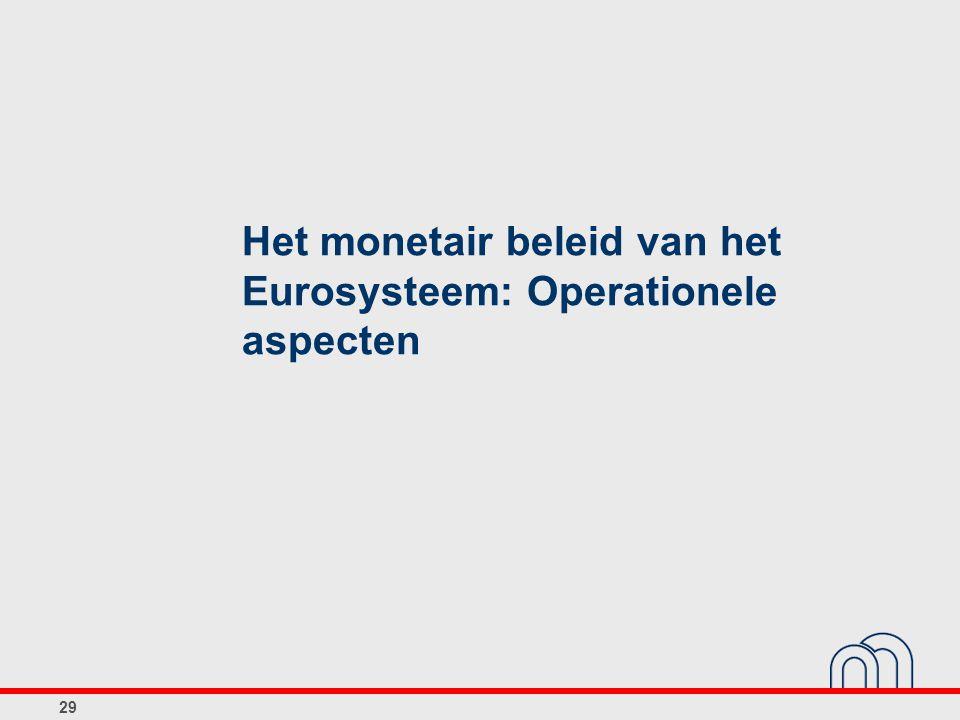 Het monetair beleid van het Eurosysteem: Operationele aspecten