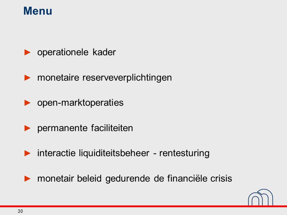 Menu operationele kader monetaire reserveverplichtingen