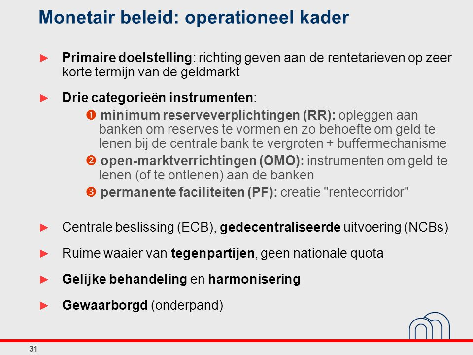 Monetair beleid: operationeel kader
