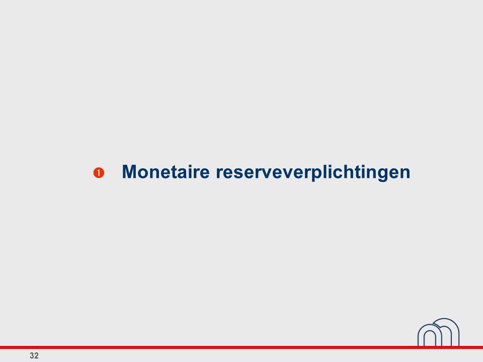  Monetaire reserveverplichtingen