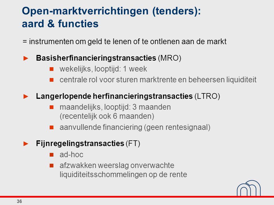 Open-marktverrichtingen (tenders): aard & functies
