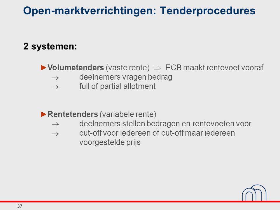 Open-marktverrichtingen: Tenderprocedures