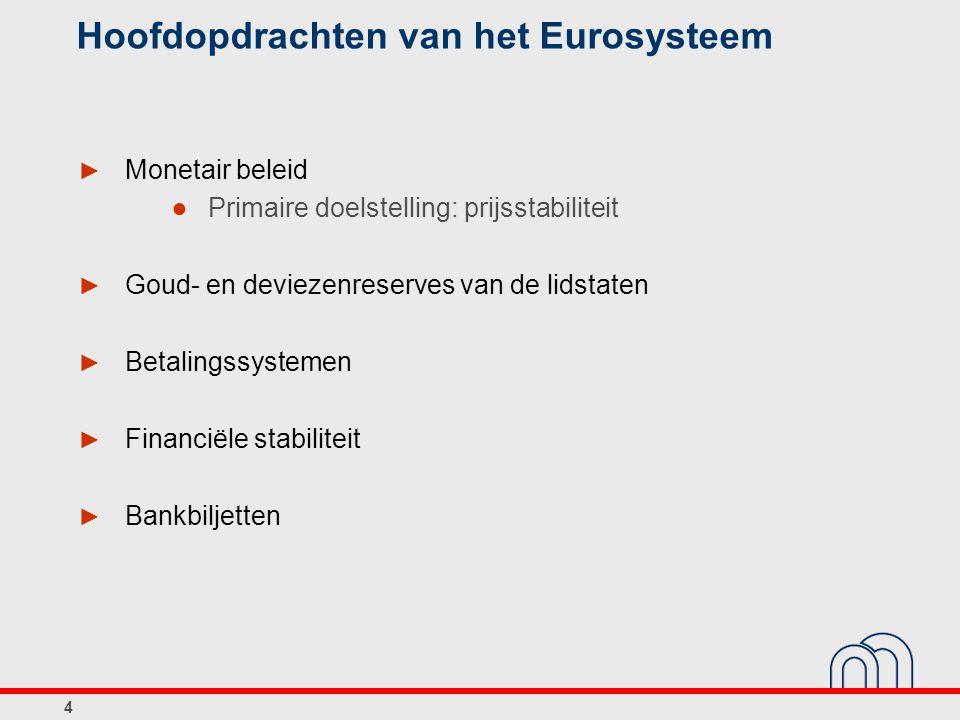 Hoofdopdrachten van het Eurosysteem