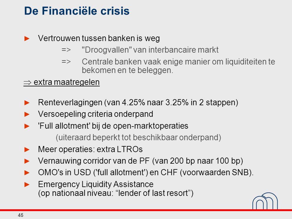 De Financiële crisis Vertrouwen tussen banken is weg