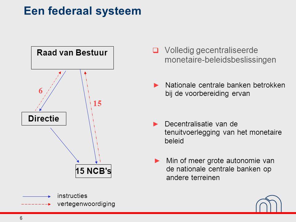 Een federaal systeem Volledig gecentraliseerde monetaire-beleidsbeslissingen. Raad van Bestuur. Directie.