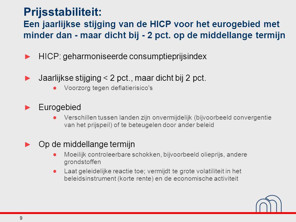 Prijsstabiliteit: Een jaarlijkse stijging van de HICP voor het eurogebied met minder dan - maar dicht bij - 2 pct. op de middellange termijn