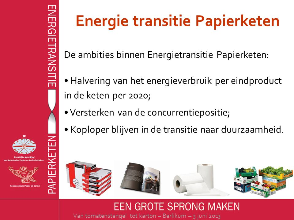 Energie transitie Papierketen