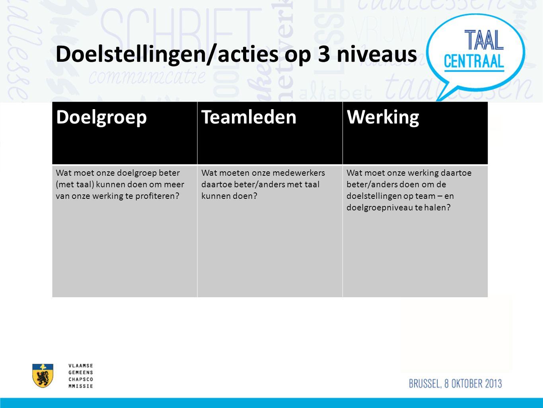 Doelstellingen/acties op 3 niveaus