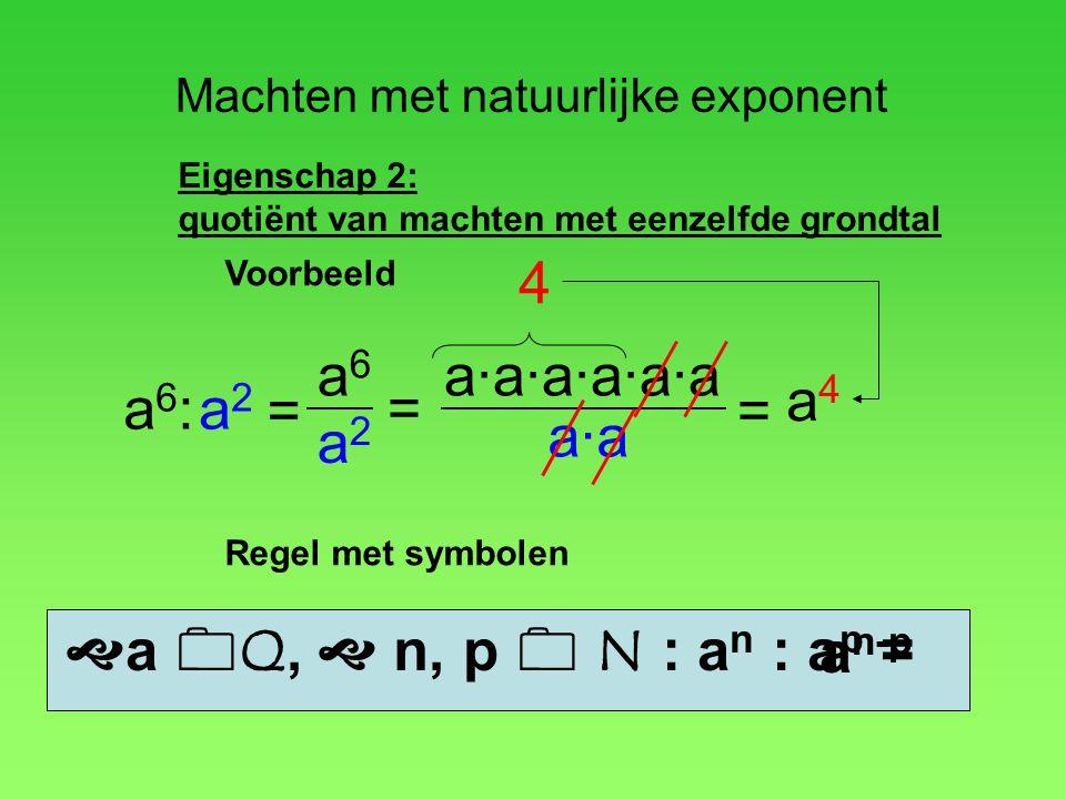 Machten met natuurlijke exponent