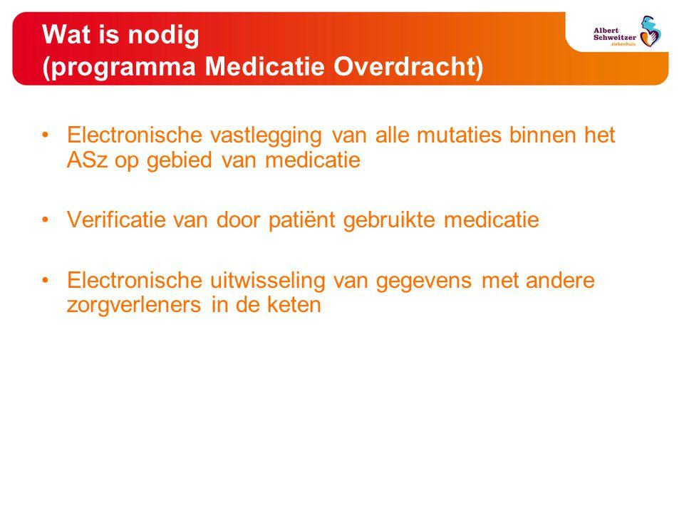 Wat is nodig (programma Medicatie Overdracht)
