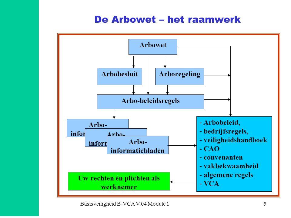 De Arbowet – het raamwerk