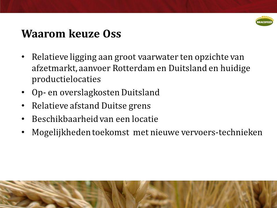 Waarom keuze Oss Relatieve ligging aan groot vaarwater ten opzichte van afzetmarkt, aanvoer Rotterdam en Duitsland en huidige productielocaties.