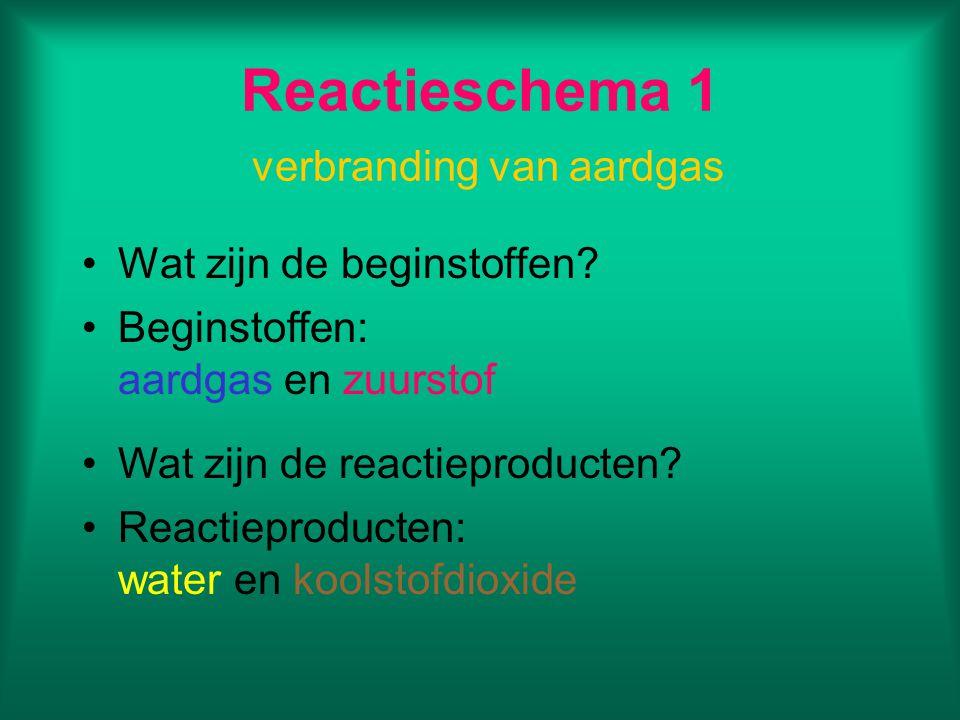 Reactieschema 1 verbranding van aardgas