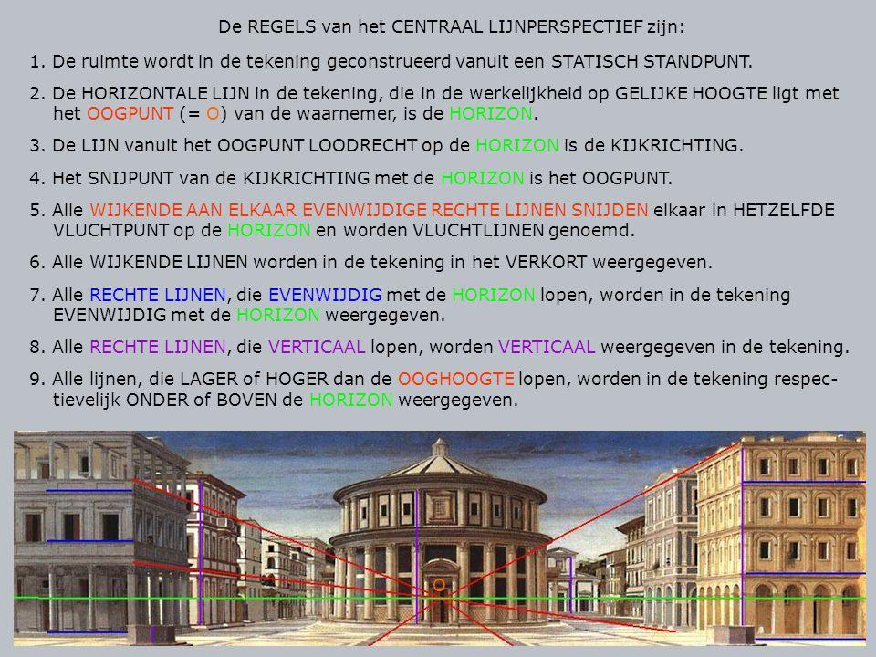 De REGELS van het CENTRAAL LIJNPERSPECTIEF zijn: