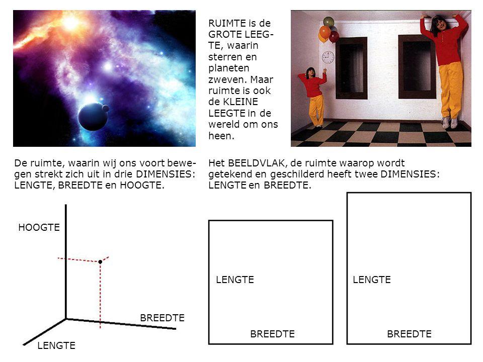 RUIMTE is de GROTE LEEG- TE, waarin sterren en planeten zweven