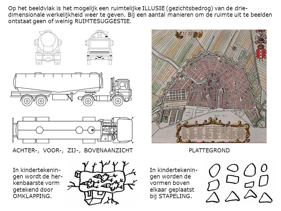 Op het beeldvlak is het mogelijk een ruimtelijke ILLUSIE (gezichtsbedrog) van de drie-dimensionale werkelijkheid weer te geven. Bij een aantal manieren om de ruimte uit te beelden ontstaat geen of weinig RUIMTESUGGESTIE.