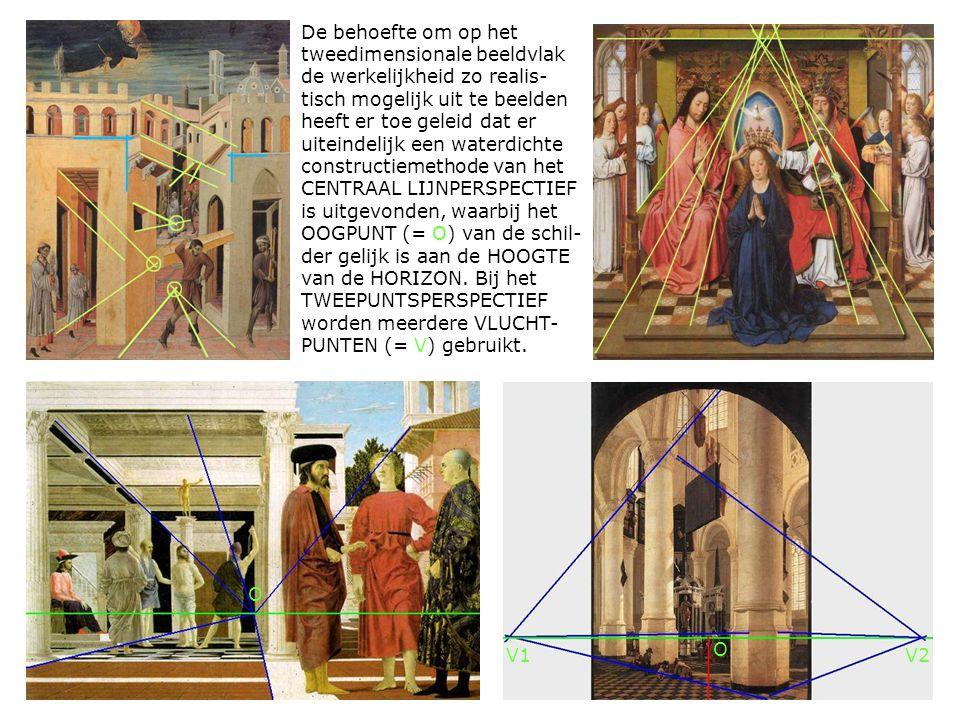 De behoefte om op het tweedimensionale beeldvlak de werkelijkheid zo realis-tisch mogelijk uit te beelden heeft er toe geleid dat er uiteindelijk een waterdichte constructiemethode van het CENTRAAL LIJNPERSPECTIEF is uitgevonden, waarbij het OOGPUNT (= O) van de schil-der gelijk is aan de HOOGTE van de HORIZON. Bij het TWEEPUNTSPERSPECTIEF worden meerdere VLUCHT-PUNTEN (= V) gebruikt.