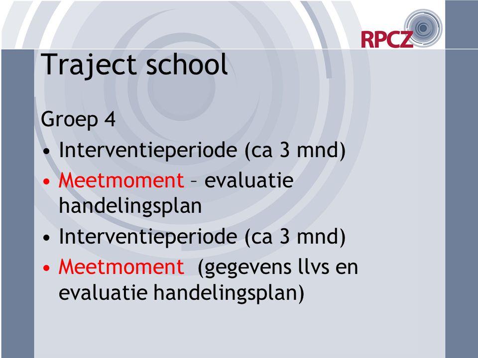 Traject school Groep 4 Interventieperiode (ca 3 mnd)