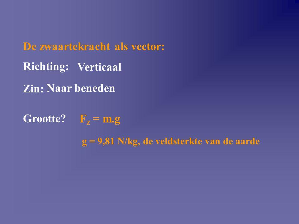 De zwaartekracht als vector: