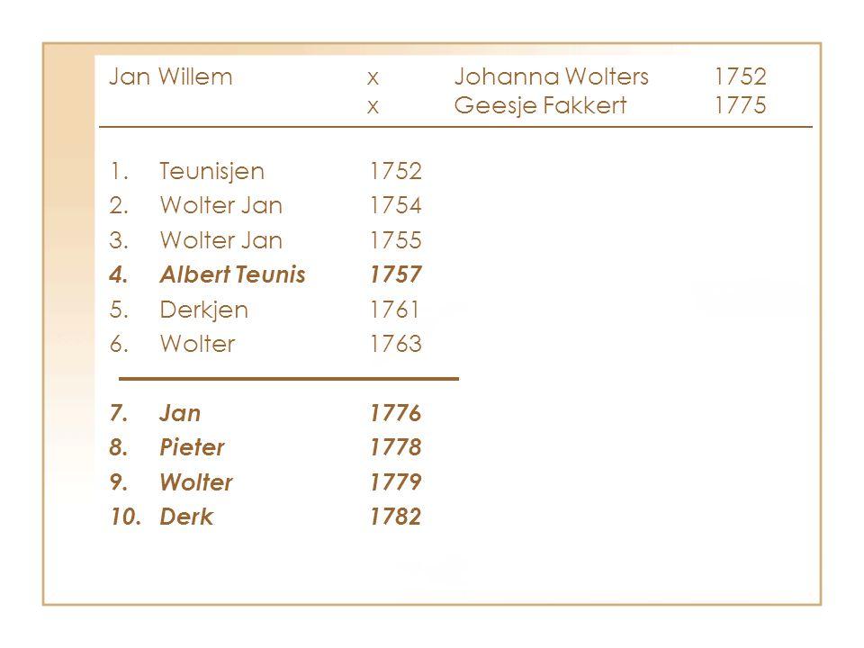 Jan Willem x Johanna Wolters 1752 x Geesje Fakkert 1775