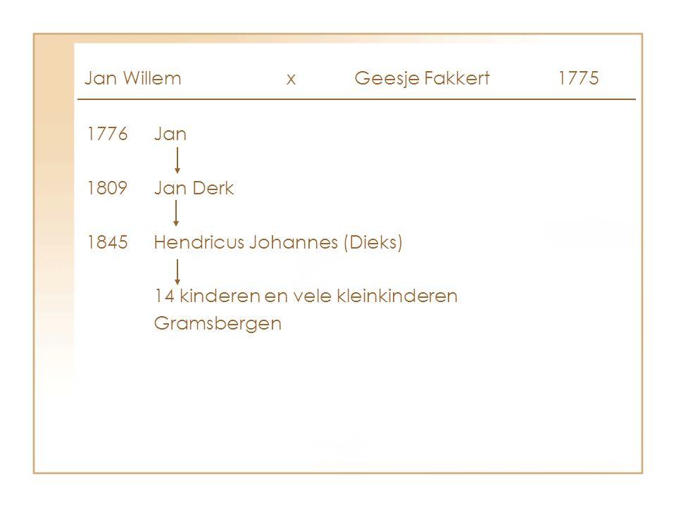 Jan Willem x Geesje Fakkert 1775