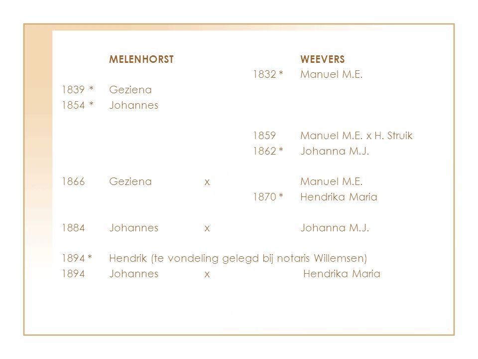 1894 * Hendrik (te vondeling gelegd bij notaris Willemsen)