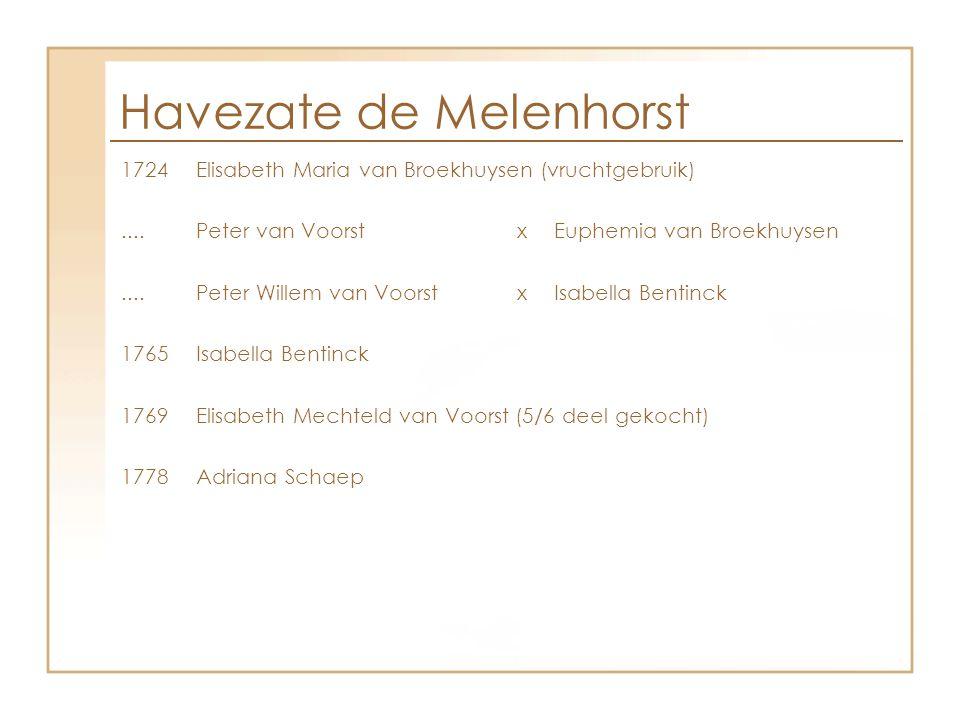 Havezate de Melenhorst
