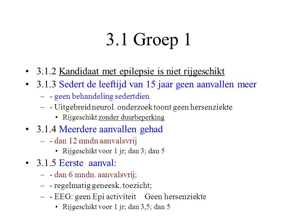 3.1 Groep 1 3.1.2 Kandidaat met epilepsie is niet rijgeschikt