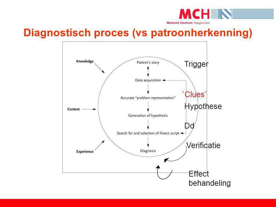 Diagnostisch proces (vs patroonherkenning)
