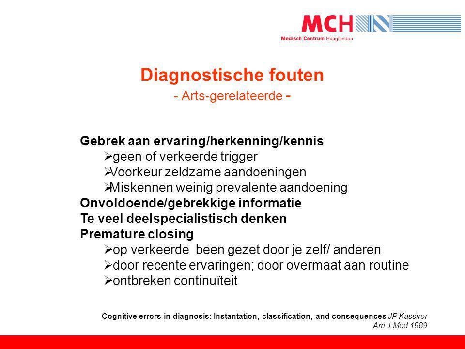 Diagnostische fouten - Arts-gerelateerde -