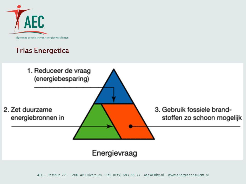 Trias Energetica AEC - Postbus 77 – 1200 AB Hilversum – Tel.