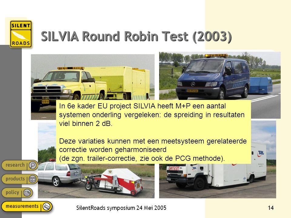 SILVIA Round Robin Test (2003)