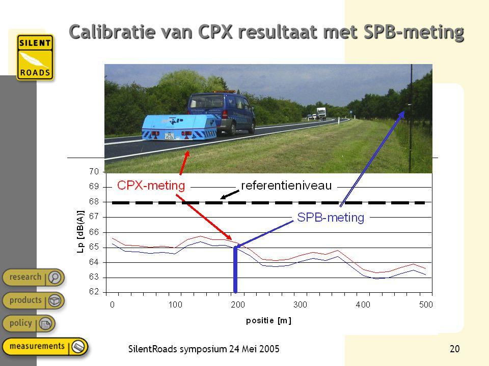 Calibratie van CPX resultaat met SPB-meting
