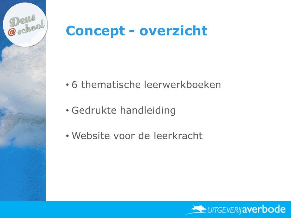 Concept - overzicht 6 thematische leerwerkboeken Gedrukte handleiding