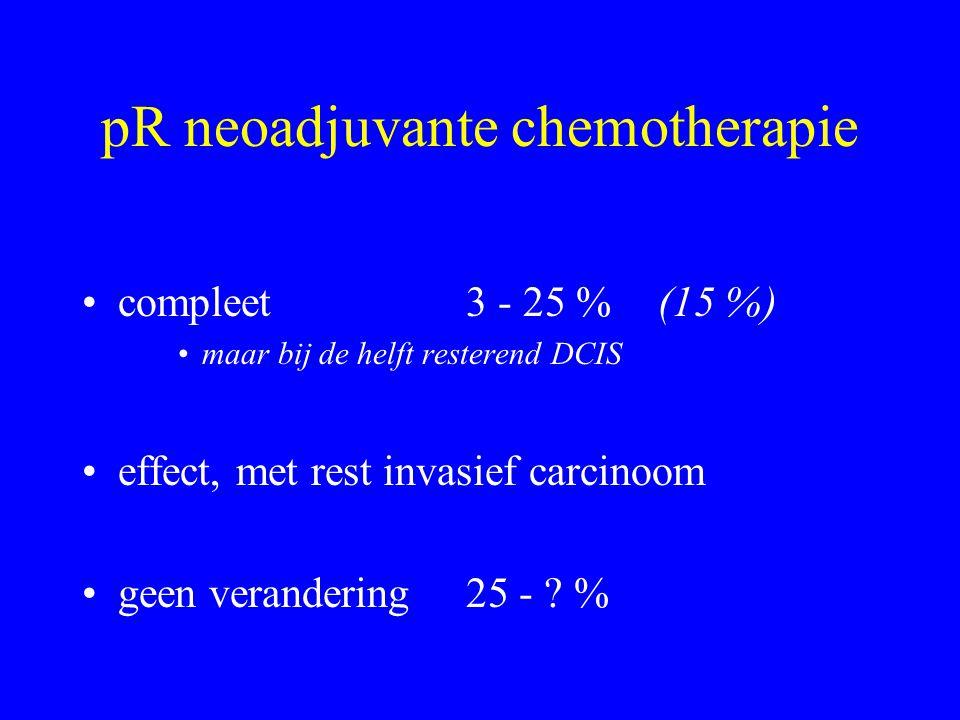 pR neoadjuvante chemotherapie