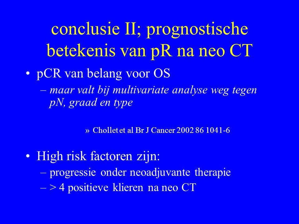 conclusie II; prognostische betekenis van pR na neo CT