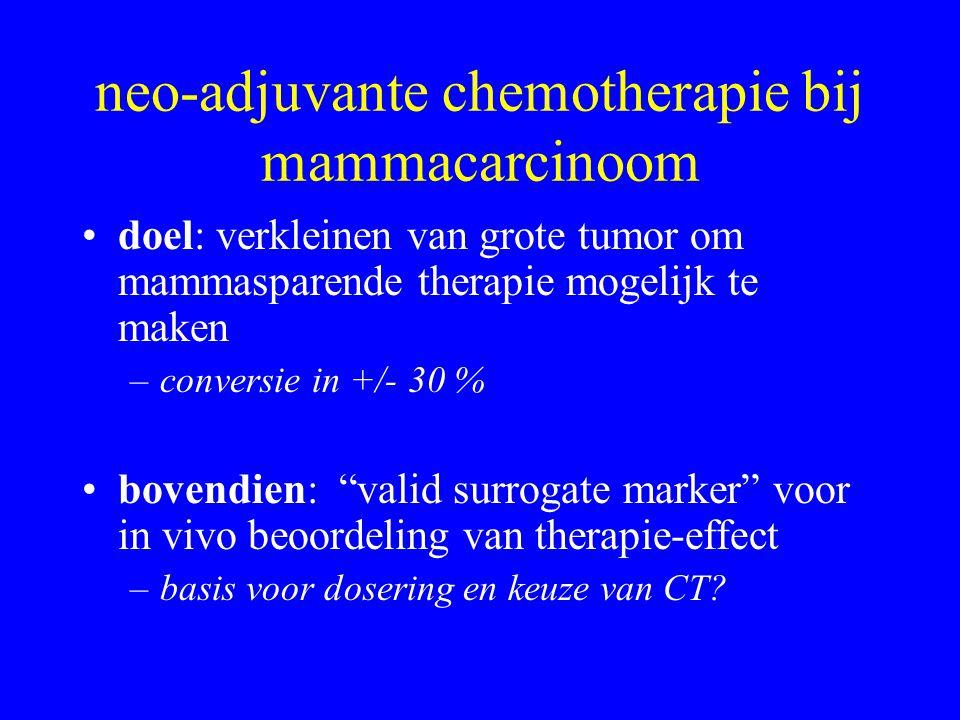 neo-adjuvante chemotherapie bij mammacarcinoom