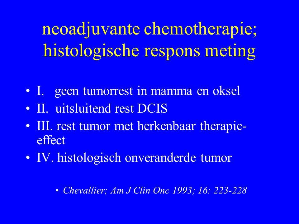 neoadjuvante chemotherapie; histologische respons meting