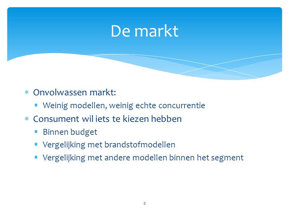 De markt Onvolwassen markt: Consument wil iets te kiezen hebben