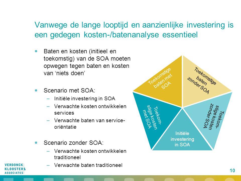 Vanwege de lange looptijd en aanzienlijke investering is een gedegen kosten-/batenanalyse essentieel